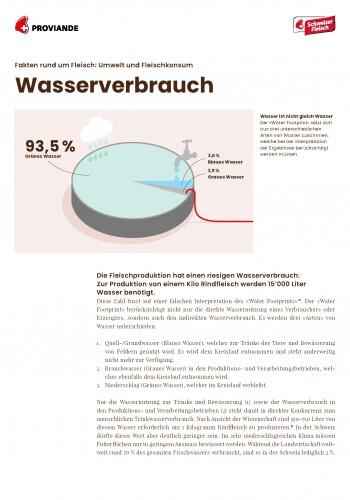 Fakten rund um Fleisch – Wasserverbrauch